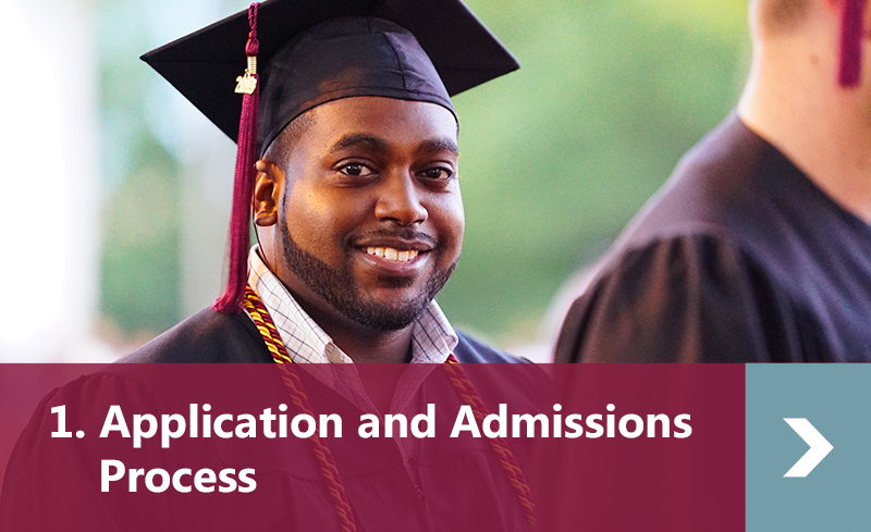1. Application and Admissions Process Button. Graduate in cap and gown smiling into camera.
