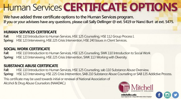 Human Services Certificate Options