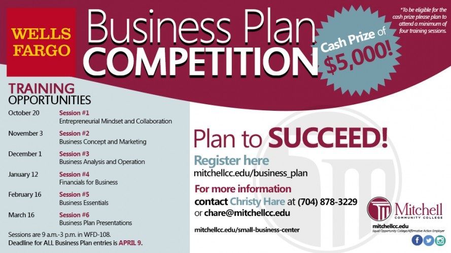 Business Plan Competition Training