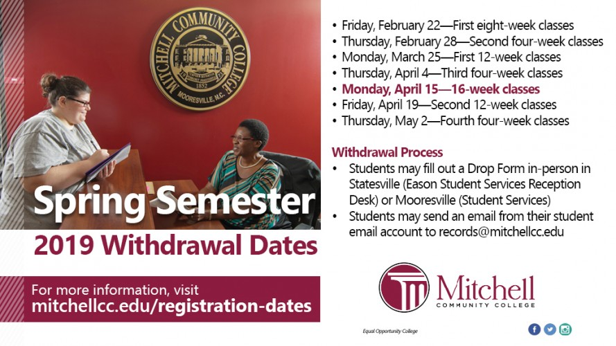 Spring Semester Withdrawal Dates 2019 - Friday, February 22―First eight-week classes •Thursday, February 28―Second four-week classes . Monday, March 25―First 12-week classes. Thursday, April 4―Third four-week classes. Monday, April 15―16-week classes . Friday, April 19―Second 12-week classes . Thursday, May 2―Fourth four-week classes -  Withdrawal Process . Students may fill out a Drop Form in-person inStatesville (Eason Student Services Reception Desk) or Mooresville (Student Services)