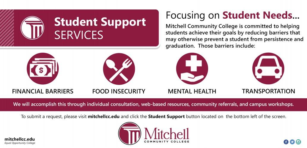 Student Support Services. Focusing on student needs.Mitchell Community College is committed to helping students achieve their goals by reducing barriers that may otherwise prevent a student from persistence and graduation. Those barriers include: Financial barriers, food security, mental health, and transportation. To submit a request, please visit mitchellcc.edu and click the Student Support button on the bottom left of the screen..